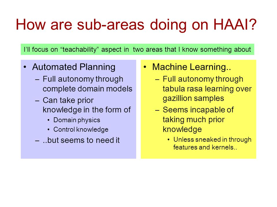 How are sub-areas doing on HAAI.