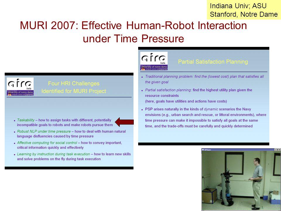 MURI 2007: Effective Human-Robot Interaction under Time Pressure Indiana Univ; ASU Stanford, Notre Dame