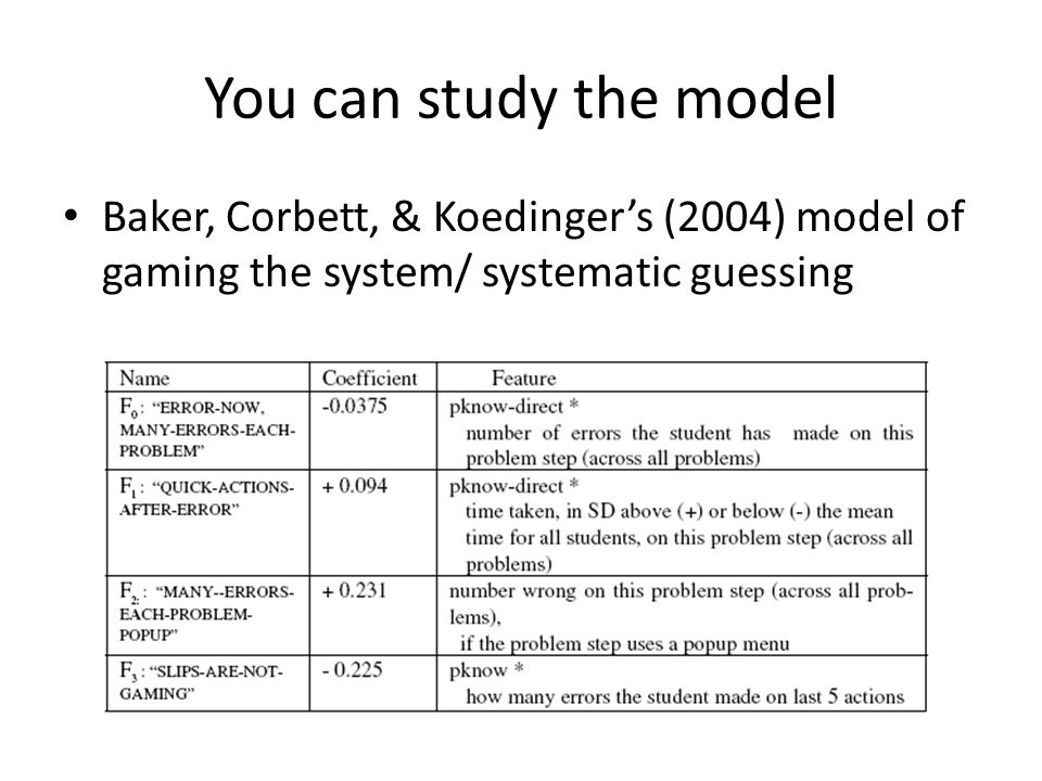 You can study the model Baker, Corbett, & Koedingers (2004) model of gaming the system/ systematic guessing