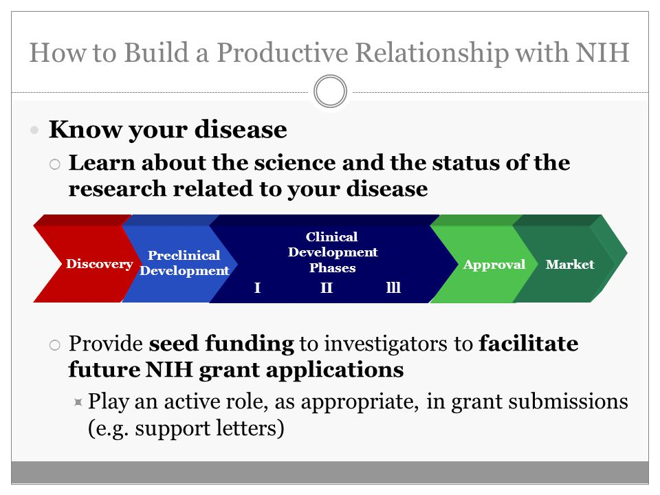 How to Build a Productive Relationship with NIH Know your disease Learn about the science and the status of the research related to your disease Provi