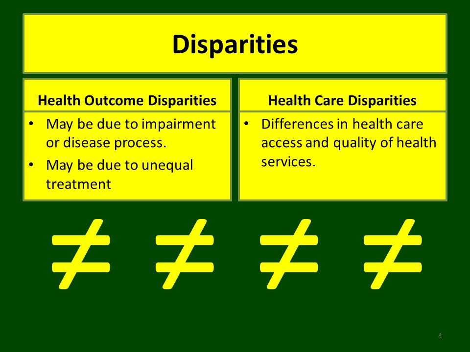 Disparities Health Outcome Disparities May be due to impairment or disease process. May be due to unequal treatment Health Care Disparities Difference