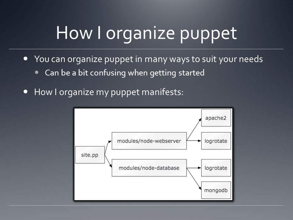 How I organize puppet You can organize puppet in many ways to suit your needs Can be a bit confusing when getting started How I organize my puppet man