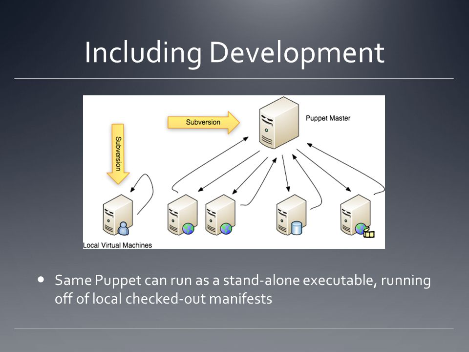 Including Development Same Puppet can run as a stand-alone executable, running off of local checked-out manifests