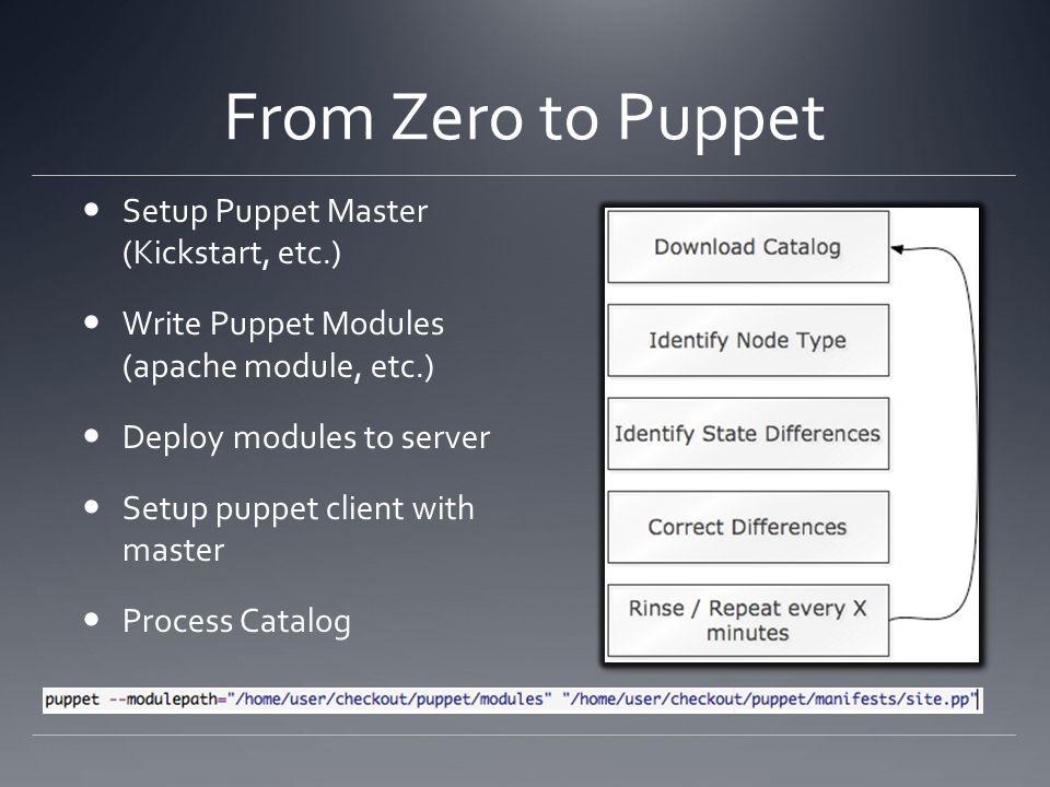 From Zero to Puppet Setup Puppet Master (Kickstart, etc.) Write Puppet Modules (apache module, etc.) Deploy modules to server Setup puppet client with