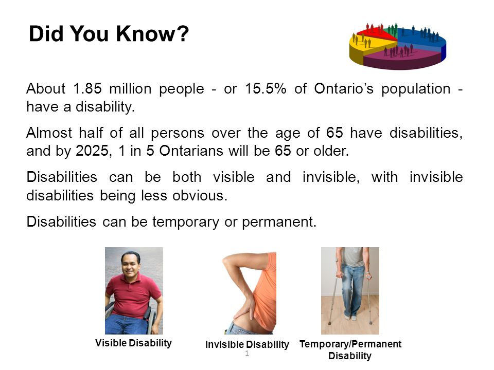 Did You Know? About 1.85 million people - or 15.5% of Ontarios population - have a disability. Almost half of all persons over the age of 65 have disa