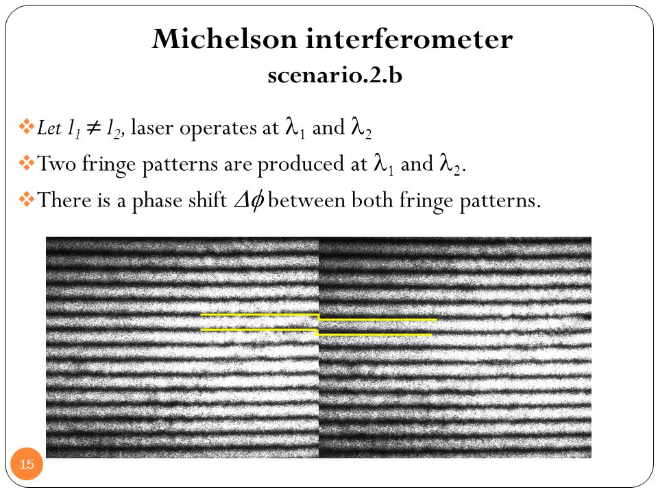 Michelson interferometer scenario.2.b 15 Let l 1 l 2, laser operates at 1 and 2 Two fringe patterns are produced at 1 and 2. There is a phase shift be