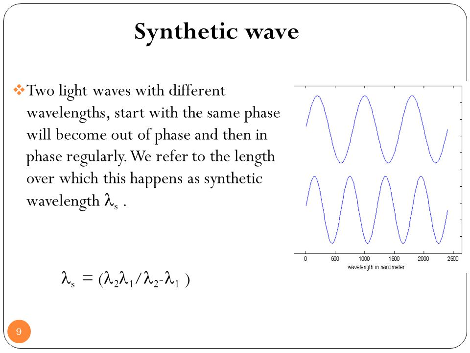 Synthetic wave 9 Two light waves with different wavelengths, start with the same phase will become out of phase and then in phase regularly. We refer