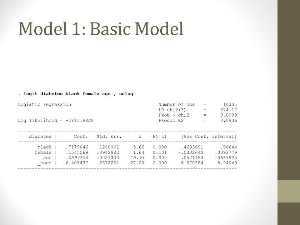 Model 1: Basic Model