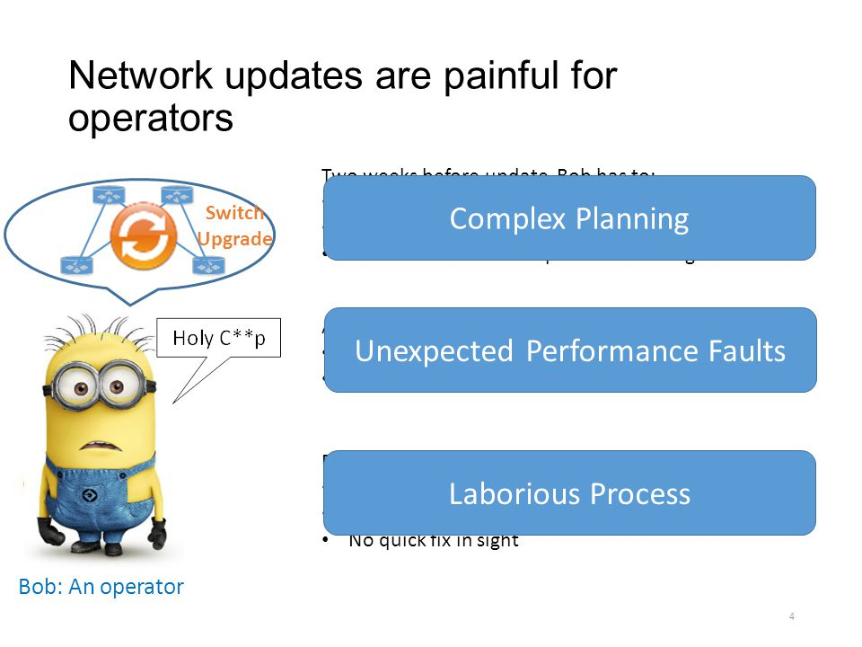 Congestion-free DCN update is the key Applications want network updates to be seamless Reachability Low network latency (propagation, queuing) No packet drops Congestion-free updates are hard Many switches are involved Multi-step plan Different scenarios have distinct requirements Interactions between network and traffic demand changes 5 Congestion