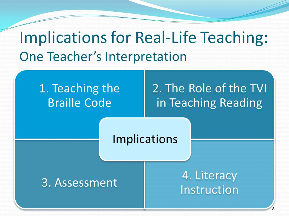 1. Teaching the Braille Code 2. The Role of the TVI in Teaching Reading 3.
