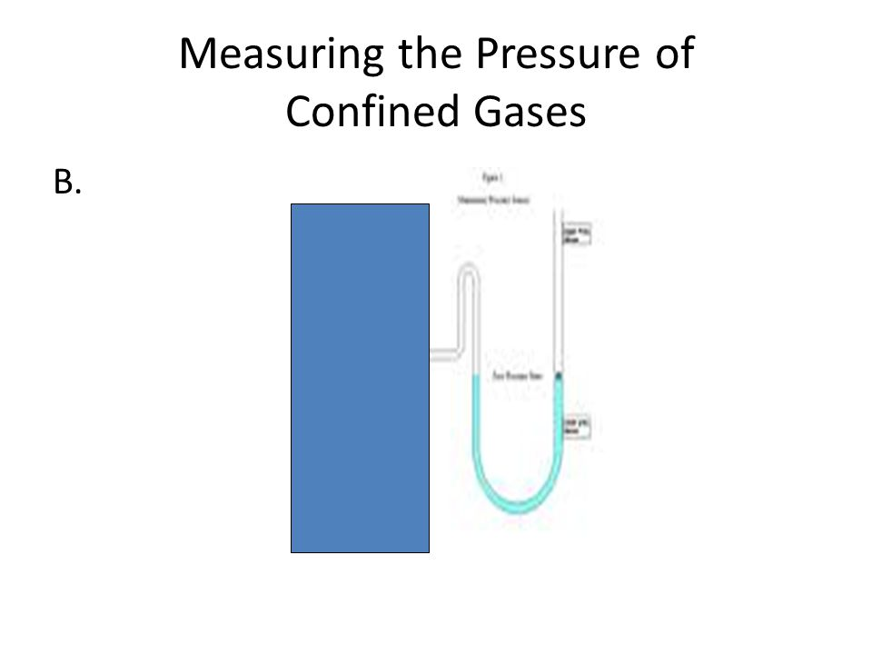 Measuring the Pressure of Confined Gases B.