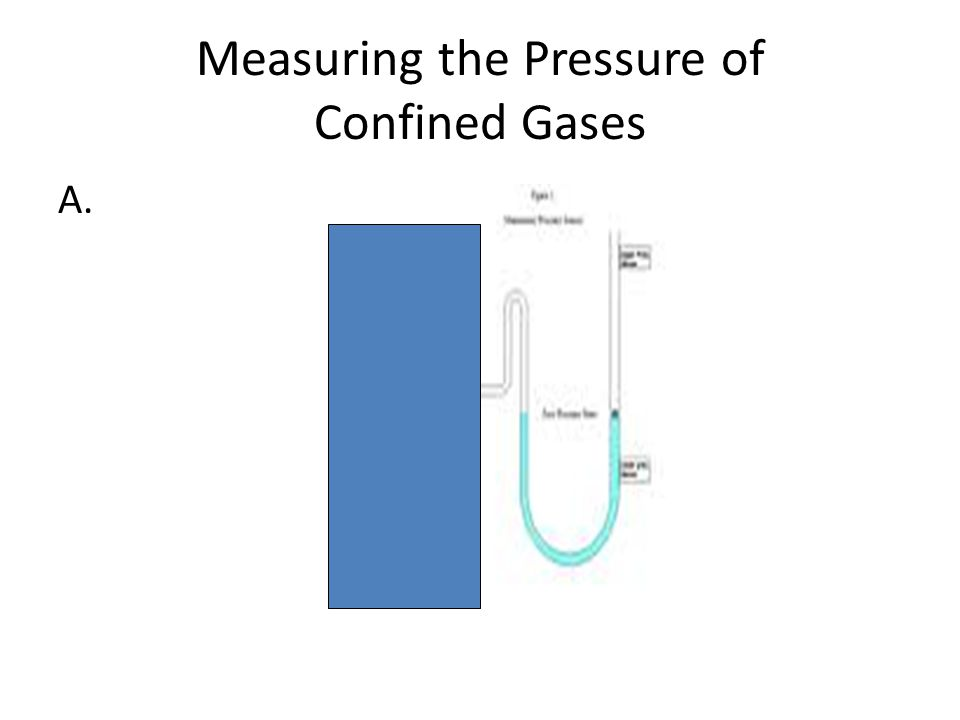 Measuring the Pressure of Confined Gases A.