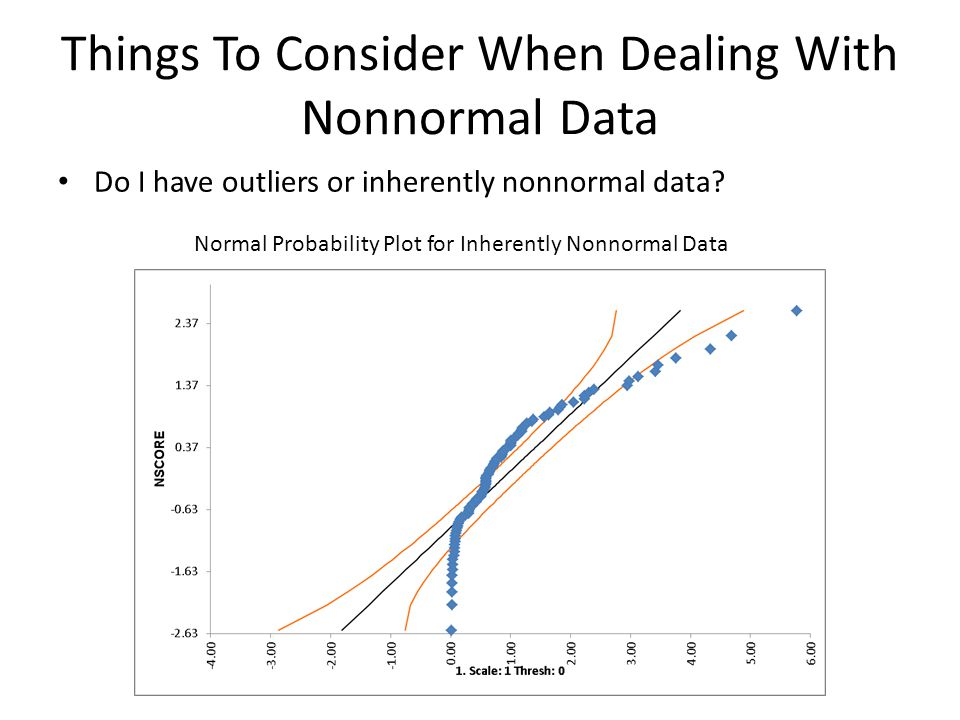 Do I have outliers or inherently nonnormal data.
