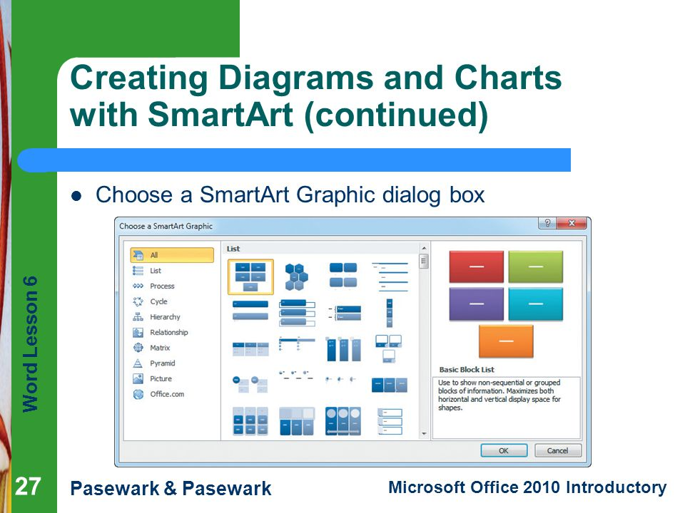 Word Lesson 6 Pasewark & Pasewark Microsoft Office 2010 Introductory Creating Diagrams and Charts with SmartArt (continued) Choose a SmartArt Graphic
