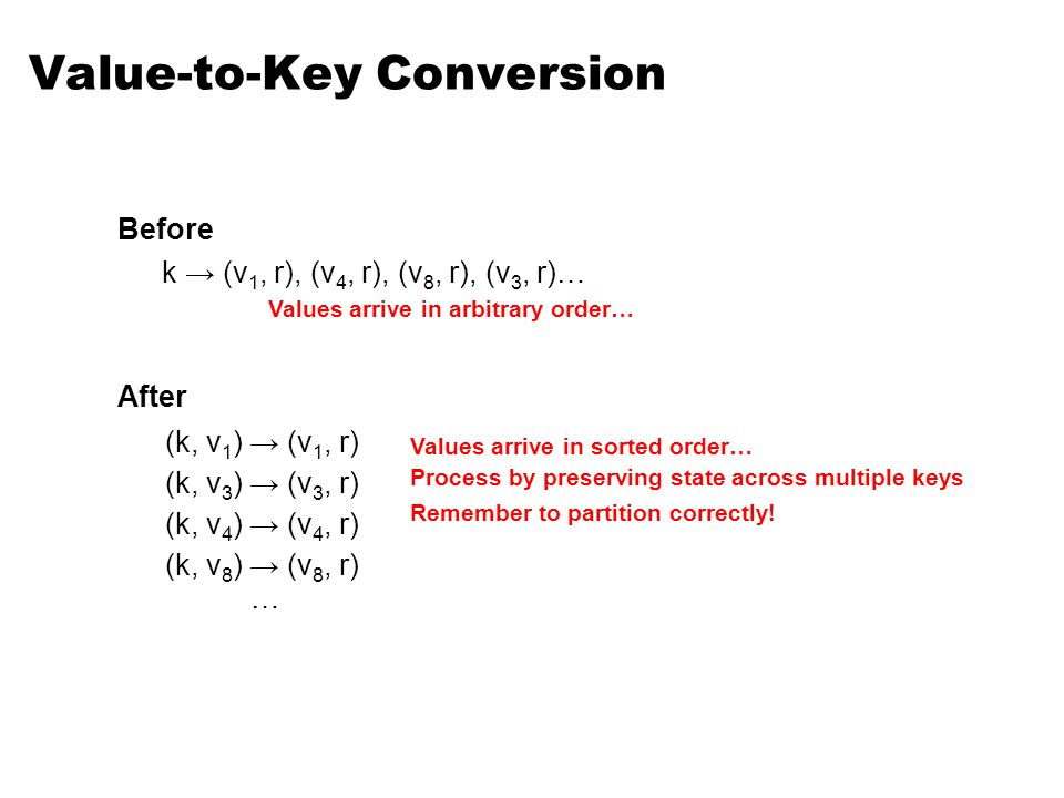 Value-to-Key Conversion k (v 1, r), (v 4, r), (v 8, r), (v 3, r)… (k, v 1 ) (v 1, r) Before After (k, v 3 ) (v 3, r) (k, v 4 ) (v 4, r) (k, v 8 ) (v 8, r) Values arrive in arbitrary order… … Values arrive in sorted order… Process by preserving state across multiple keys Remember to partition correctly!