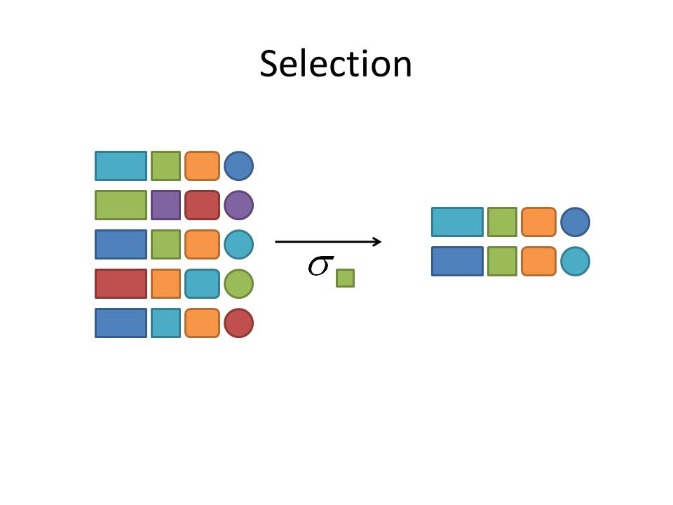 Selection R1R1 R2R2 R3R3 R4R4 R5R5 R1R1 R3R3
