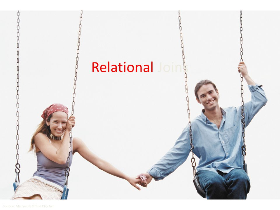 Relational Joins Source: Microsoft Office Clip Art