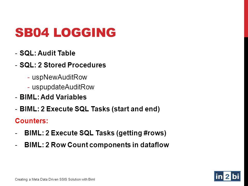 SB04 LOGGING -SQL: Audit Table -SQL: 2 Stored Procedures -uspNewAuditRow -uspupdateAuditRow -BIML: Add Variables -BIML: 2 Execute SQL Tasks (start and