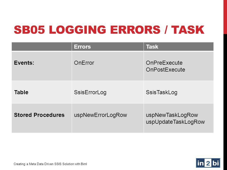 SB05 LOGGING ERRORS / TASK Creating a Meta Data Driven SSIS Solution with Biml ErrorsTask Events:OnErrorOnPreExecute OnPostExecute TableSsisErrorLogSs