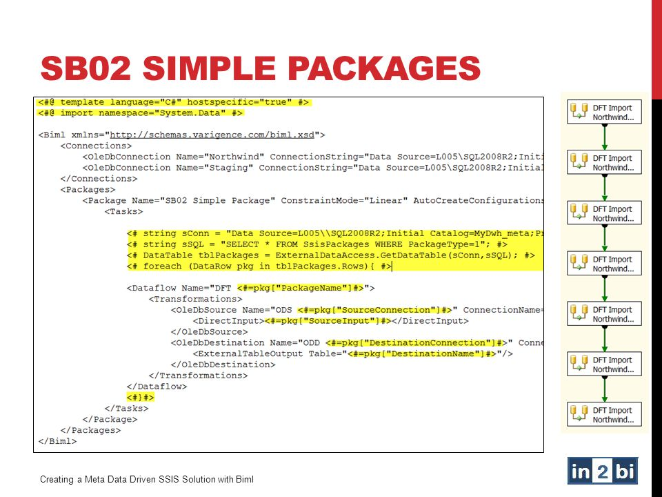 SB02 SIMPLE PACKAGES Creating a Meta Data Driven SSIS Solution with Biml