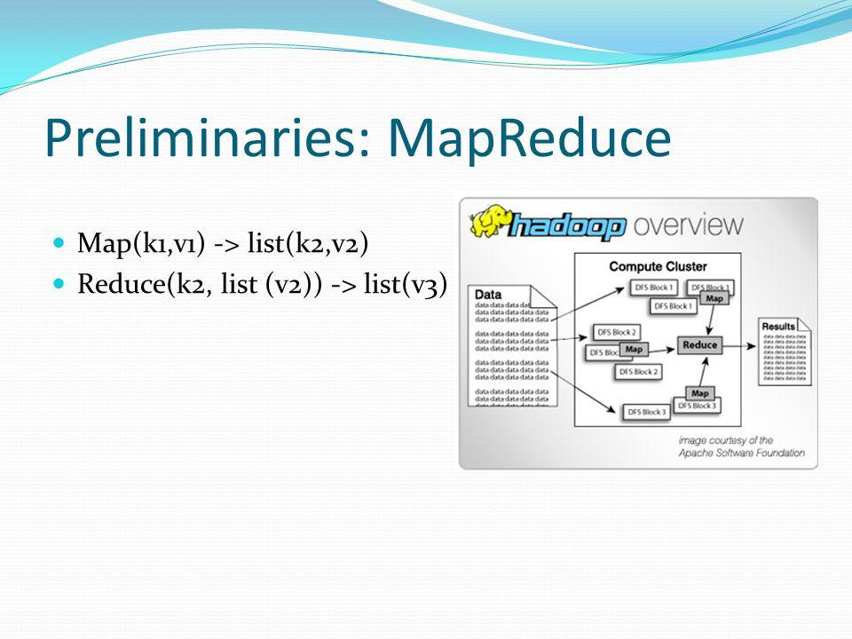 Preliminaries: MapReduce Map(k1,v1) -> list(k2,v2) Reduce(k2, list (v2)) -> list(v3)
