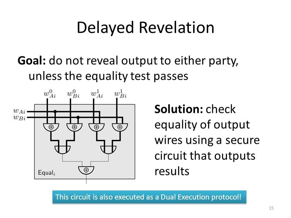 1-bit Leak Circuit structure can be checked by evaluator (including free XORs) Design circuit to limit malicious generators ability to partition input space.