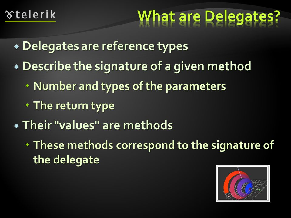 Delegates are reference types Delegates are reference types Describe the signature of a given method Describe the signature of a given method Number and types of the parameters Number and types of the parameters The return type The return type Their values are methods Their values are methods These methods correspond to the signature of the delegate These methods correspond to the signature of the delegate