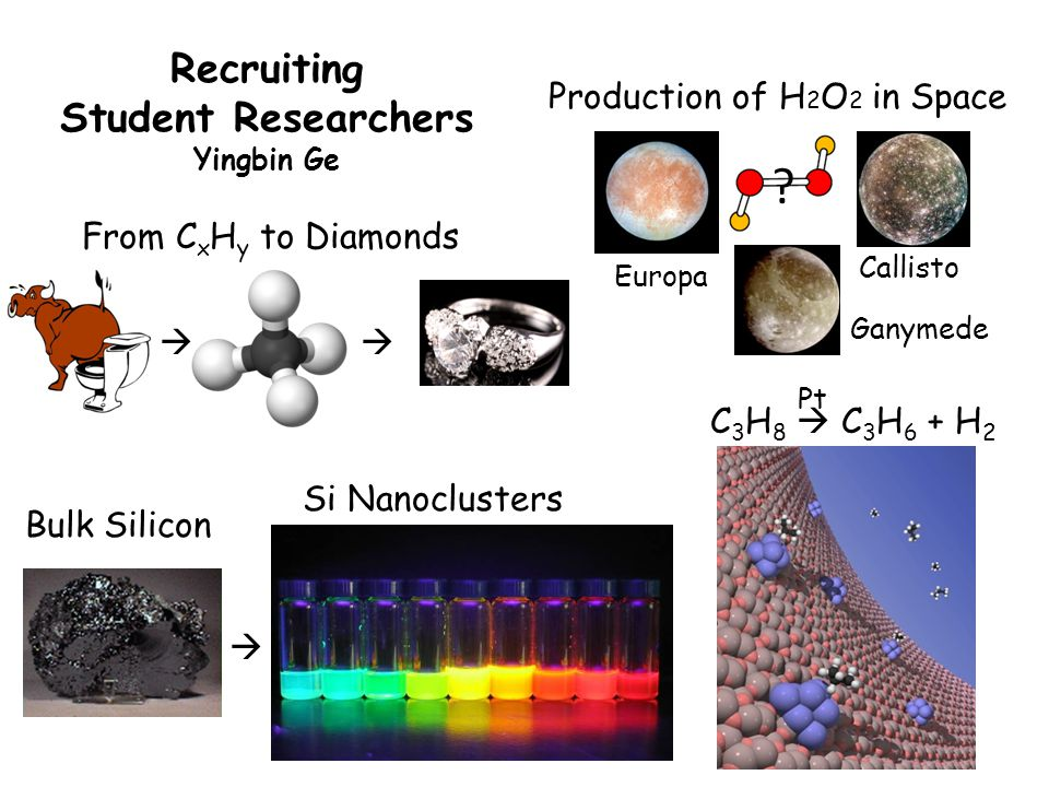 19 Recruiting Student Researchers Yingbin Ge 19 Production of H 2 O 2 in Space Europa Ganymede Callisto ? Si Nanoclusters C 3 H 8 C 3 H 6 + H 2 Bulk S