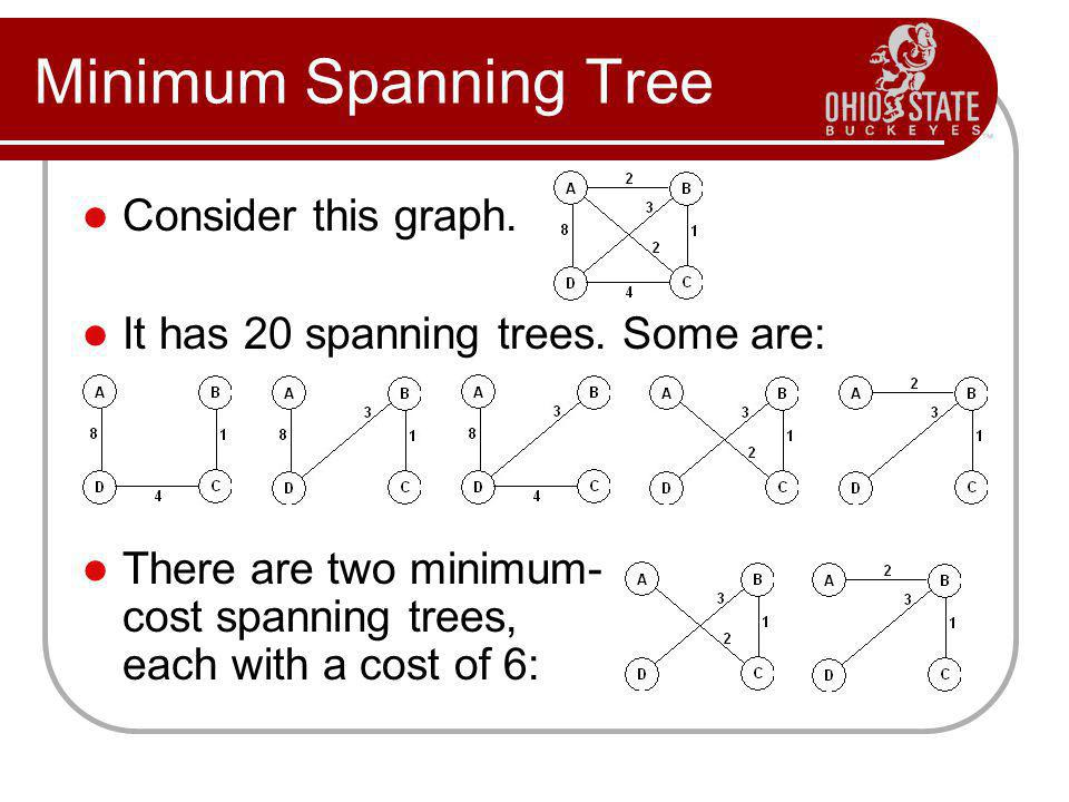 Minimum Spanning Tree Consider this graph. It has 20 spanning trees. Some are: There are two minimum- cost spanning trees, each with a cost of 6: