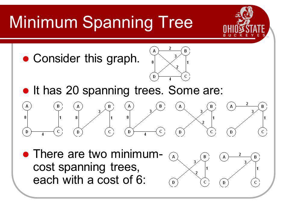 Minimum Spanning Tree Consider this graph.It has 20 spanning trees.