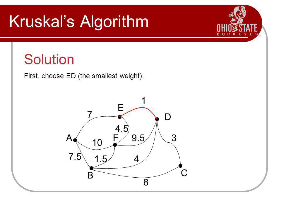 Kruskals Algorithm Solution A C B D E F 1 7 10 7.5 8 3 4 9.5 4.5 1.5 First, choose ED (the smallest weight).