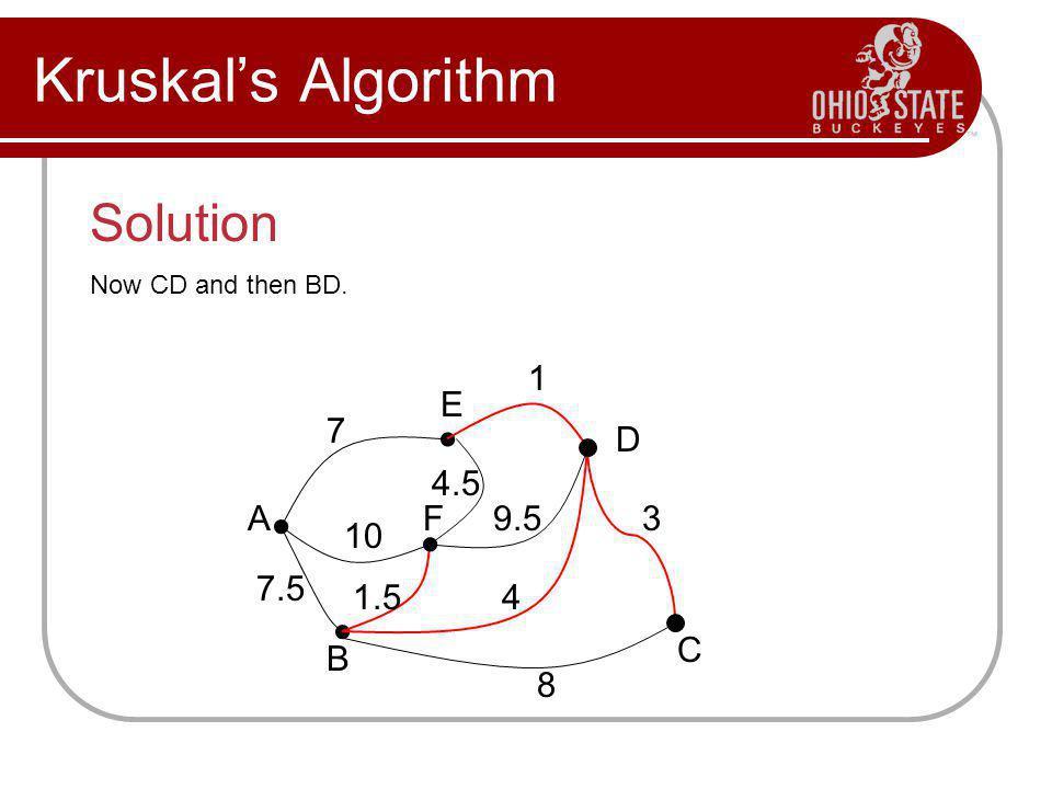 Kruskals Algorithm Solution A C B D E F 1 7 10 7.5 8 3 4 9.5 4.5 1.5 Now CD and then BD.