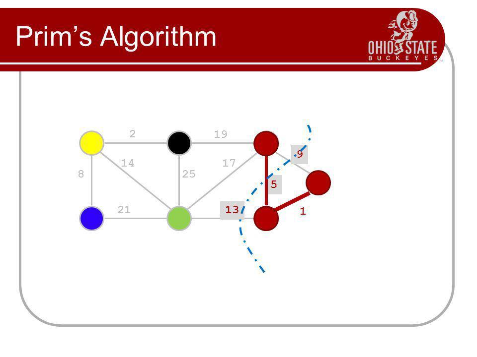 2 19 9 5 13 17 25 14 8 21 Prims Algorithm 1