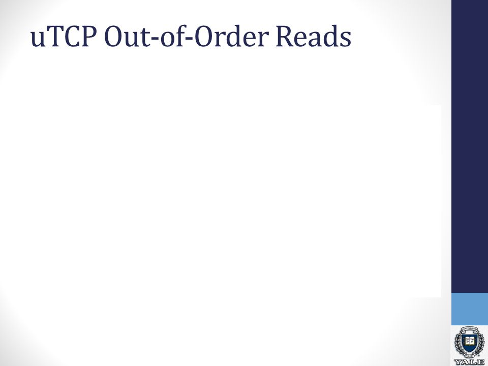 uTCP Out-of-Order Reads