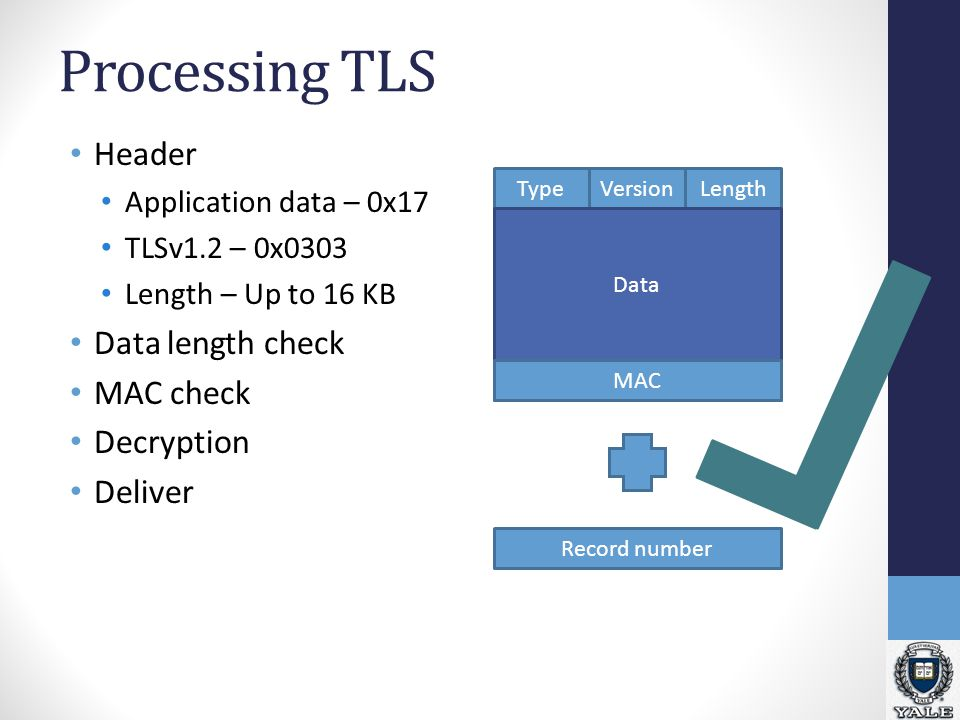 Record Processing TLS Header Application data – 0x17 TLSv1.2 – 0x0303 Length – Up to 16 KB Data length check MAC check Decryption Deliver TypeVersionLength Data MAC Record number