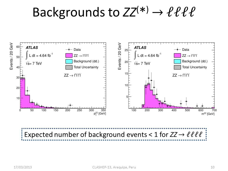 give rise to lepton-like jets (lepton candidates failing isolation criteria) background:j and jj with mis-ID jet(s) define measure f based on lepton-like jets in a sample of Z+jets in data/MC in bins of p T total number of expected background events: Backgrounds to ZZ ( * ) 17/03/2013CLASHEP-13, Arequipa, Peru9 Leptons from HF decay can pass ID cuts Other mis-ID sources: leptons from π 0, K decay jets misidentified as leptons