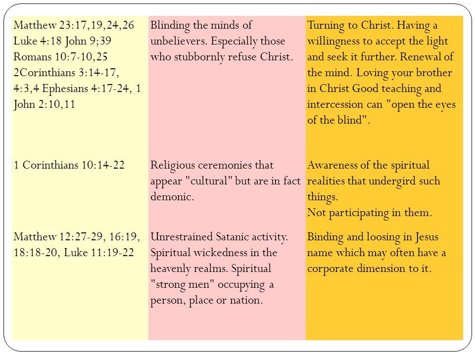 Matthew 23:17,19,24,26 Luke 4:18 John 9;39 Romans 10:7-10,25 2Corinthians 3:14-17, 4:3,4 Ephesians 4:17-24, 1 John 2:10,11 Blinding the minds of unbel