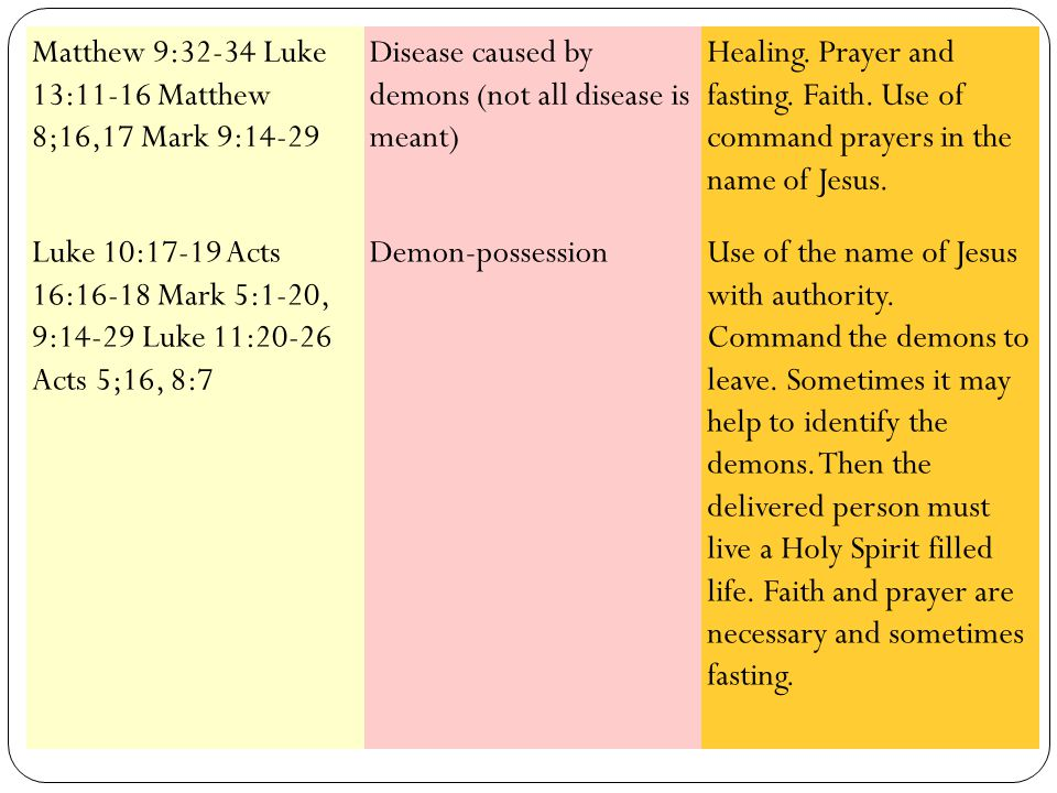 Matthew 9:32-34 Luke 13:11-16 Matthew 8;16,17 Mark 9:14-29 Disease caused by demons (not all disease is meant) Healing. Prayer and fasting. Faith. Use