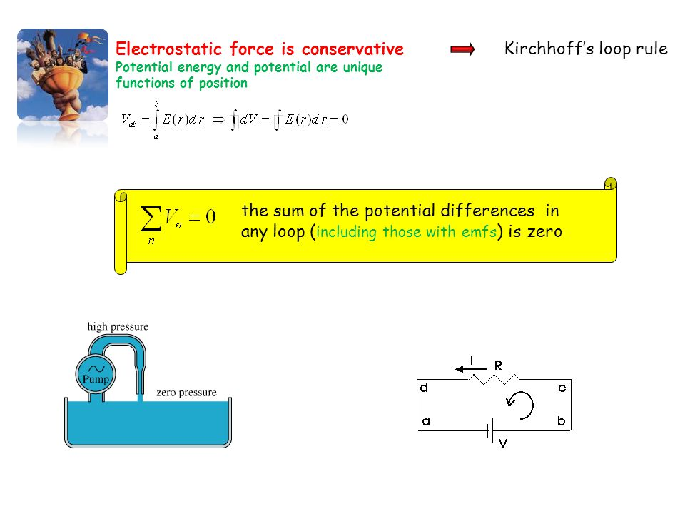 Electrostatic force is conservative Potential energy and potential are unique functions of position Kirchhoffs loop rule the sum of the potential diff