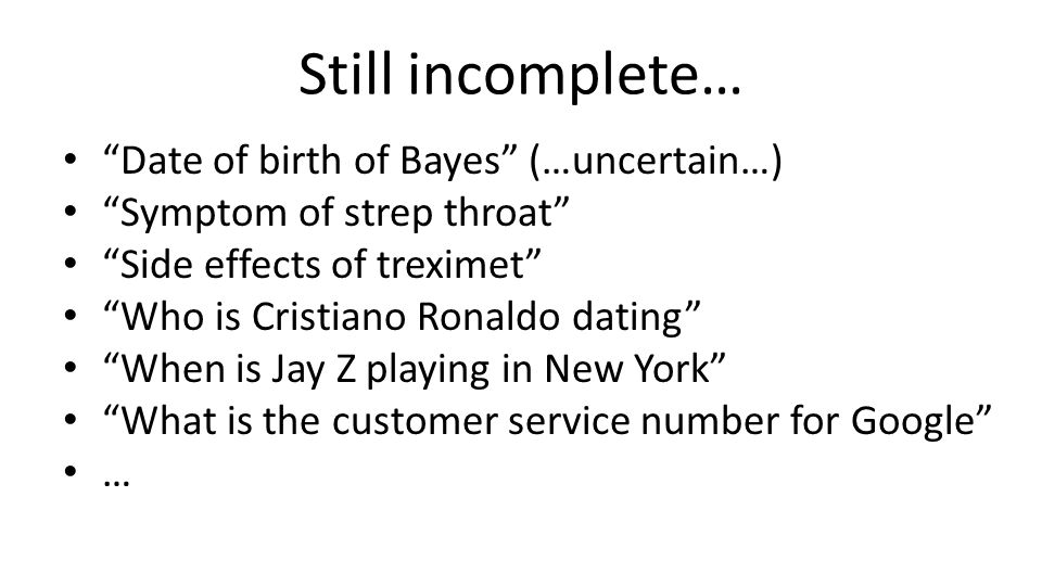 Still incomplete… Date of birth of Bayes (…uncertain…) Symptom of strep throat Side effects of treximet Who is Cristiano Ronaldo dating When is Jay Z playing in New York What is the customer service number for Google …