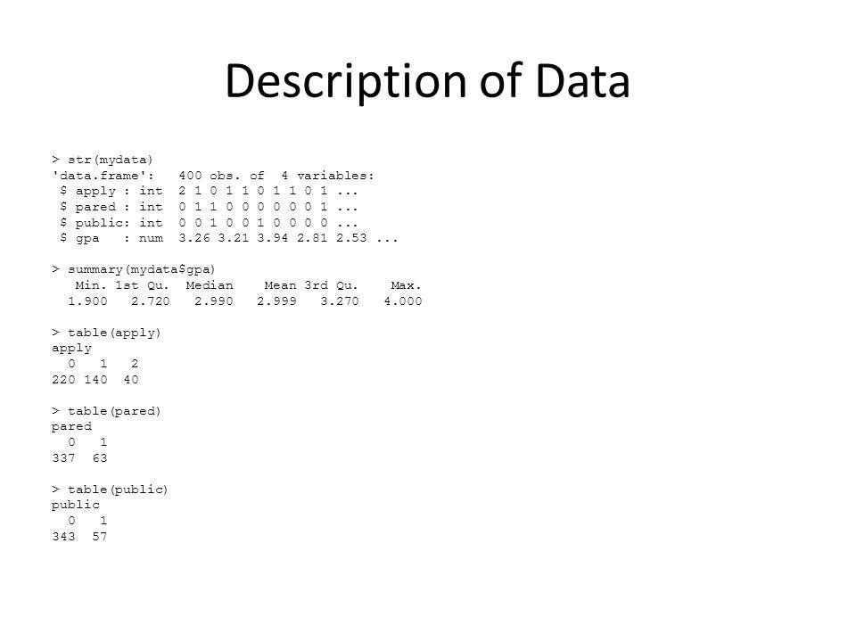 Description of Data > str(mydata) data.frame : 400 obs.