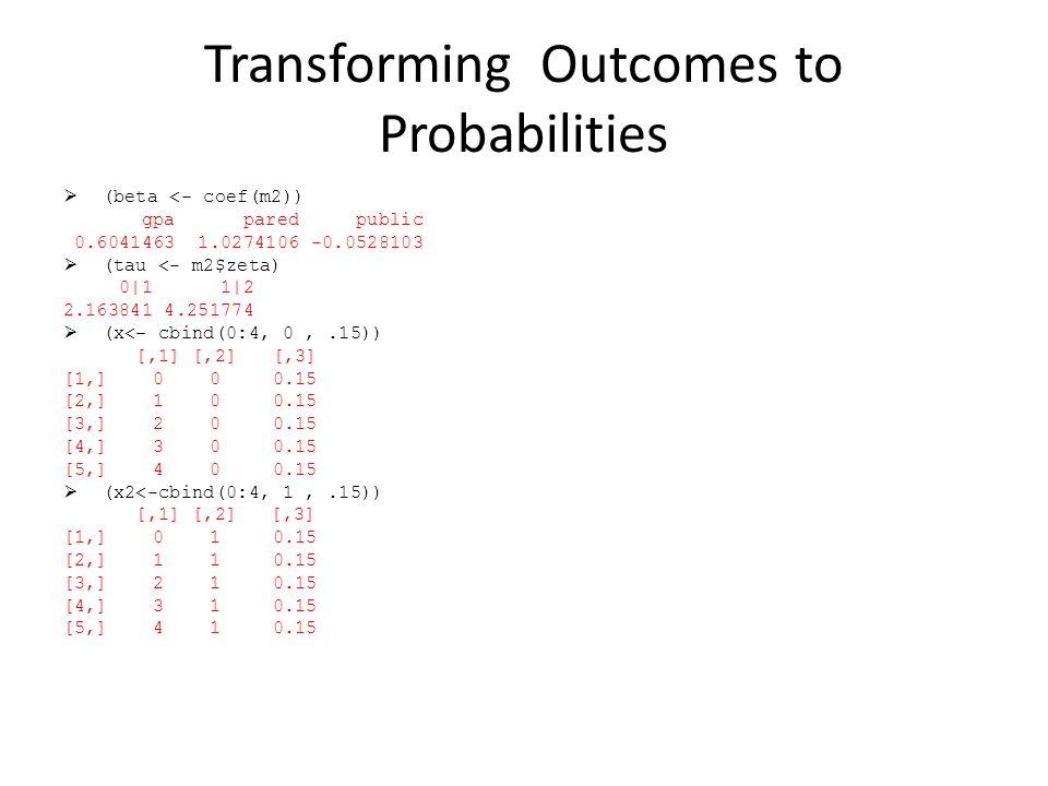 Transforming Outcomes to Probabilities (beta <- coef(m2)) gpa pared public 0.6041463 1.0274106 -0.0528103 (tau <- m2$zeta) 0|1 1|2 2.163841 4.251774 (x<- cbind(0:4, 0,.15)) [,1] [,2] [,3] [1,] 0 0 0.15 [2,] 1 0 0.15 [3,] 2 0 0.15 [4,] 3 0 0.15 [5,] 4 0 0.15 (x2<-cbind(0:4, 1,.15)) [,1] [,2] [,3] [1,] 0 1 0.15 [2,] 1 10.15 [3,] 2 1 0.15 [4,] 3 1 0.15 [5,] 4 1 0.15