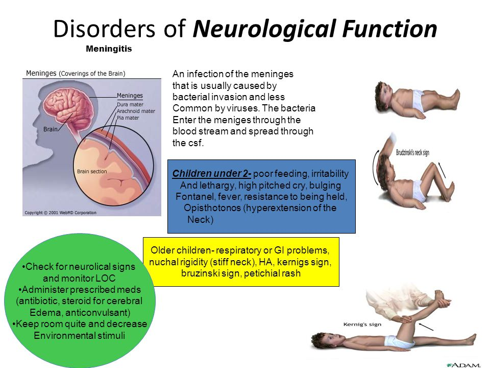 Disorders of Neurological Function A condition caused by an imbalance in the production and absorption of CSF In the ventricular system.