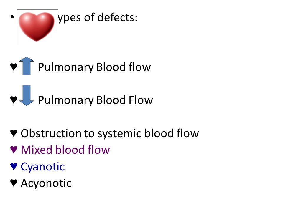 Cyanotic Acyanotic Pulmonary Blood flow TGA Pulmonary Blood flow VSD PDA ASD Pulmonary Blood flow TOF Normal Blood Flow COA