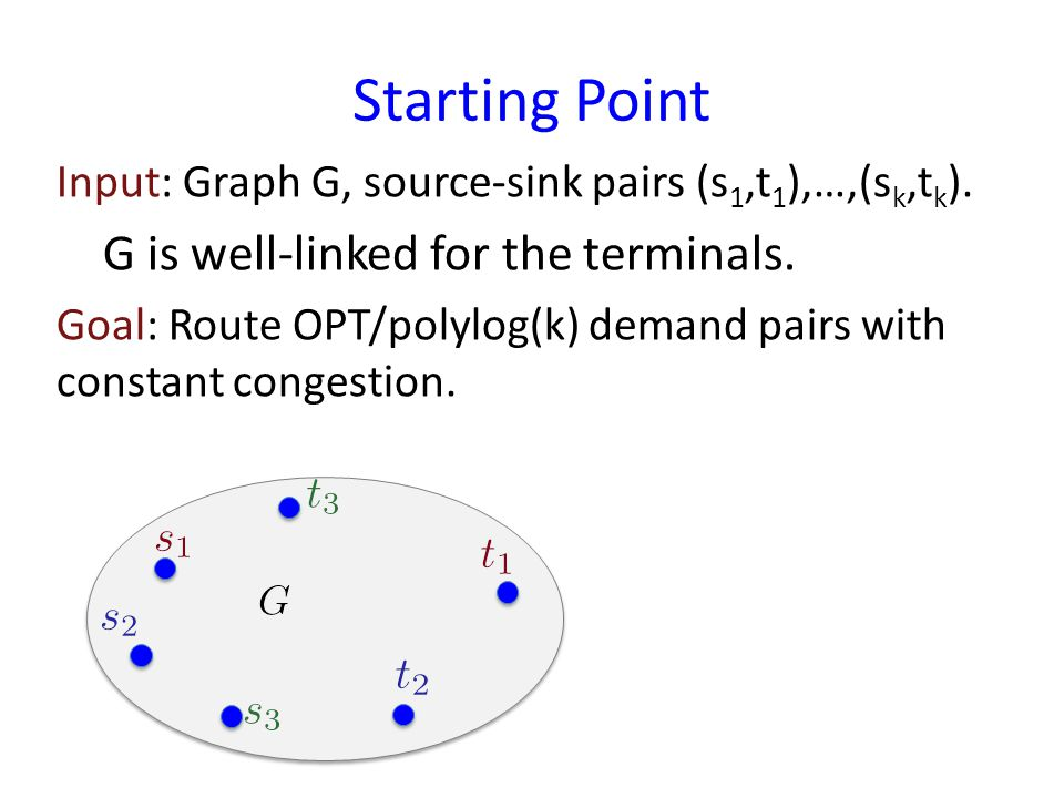 Input: Graph G, source-sink pairs (s 1,t 1 ),…,(s k,t k ).