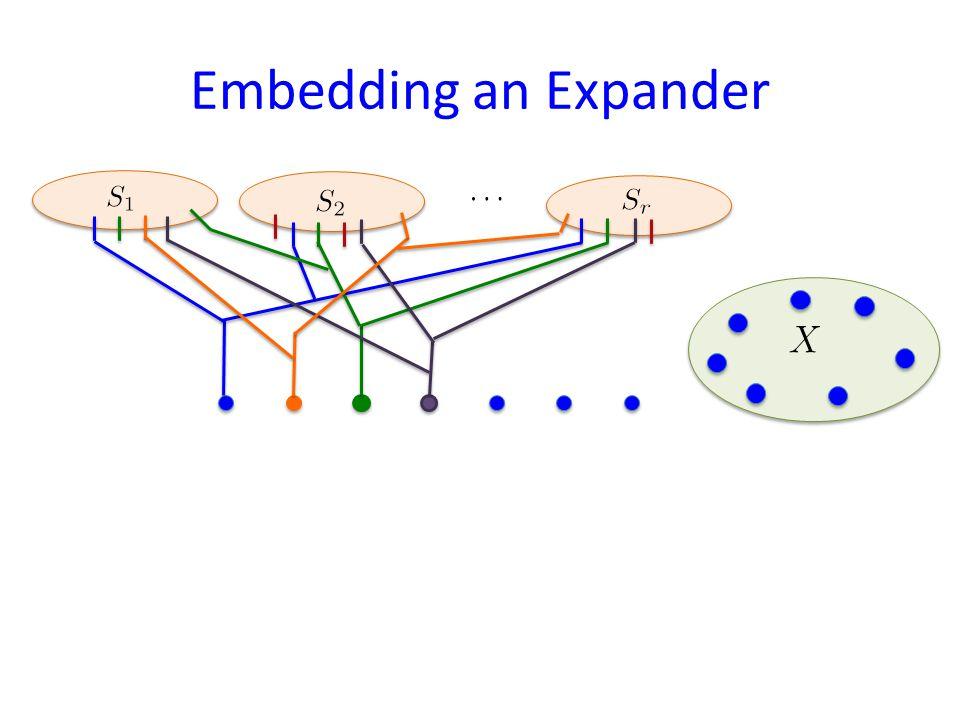 Embedding an Expander