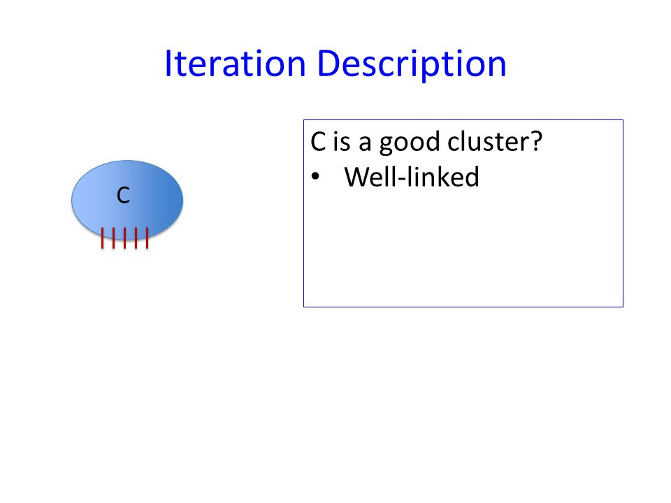 Iteration Description C is a good cluster Well-linked C