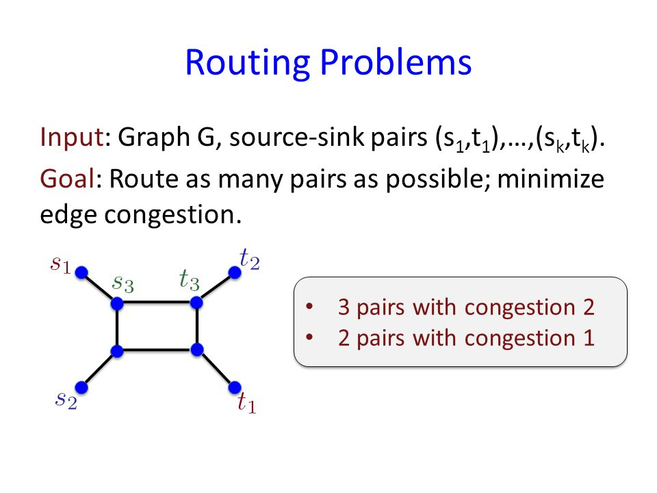 Routing Problems Input: Graph G, source-sink pairs (s 1,t 1 ),…,(s k,t k ).