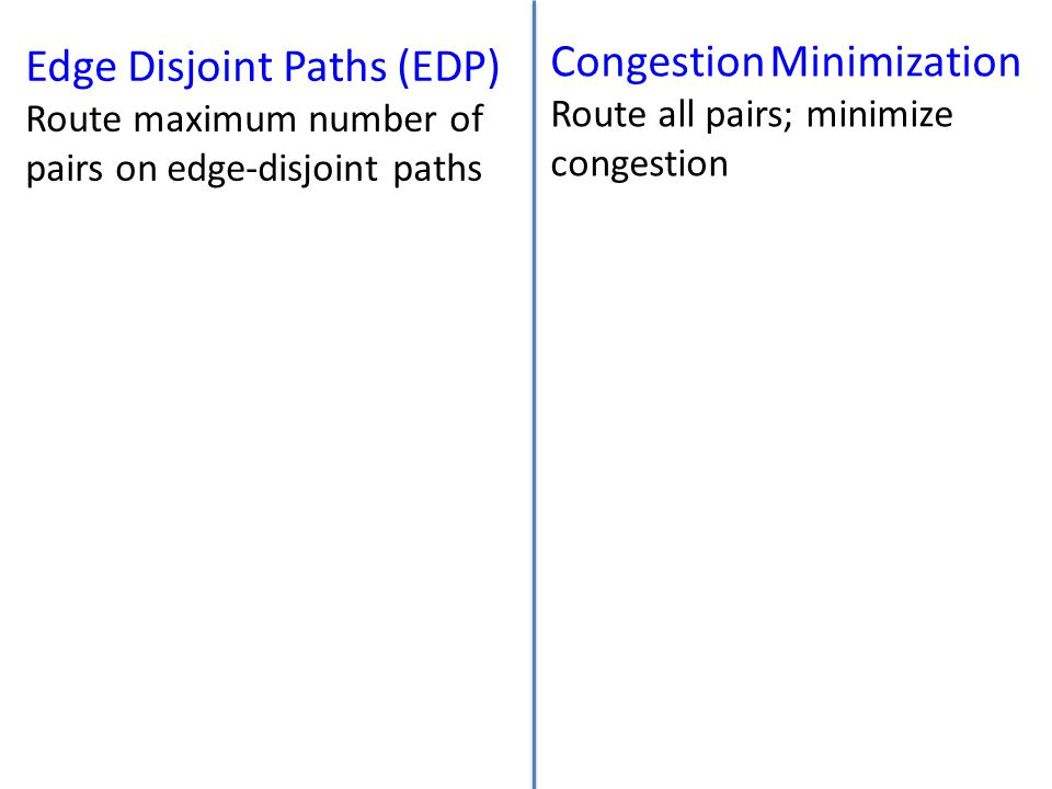 Edge Disjoint Paths (EDP) Route maximum number of pairs on edge-disjoint paths Congestion Minimization Route all pairs; minimize congestion