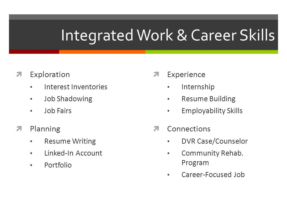 Integrated Work & Career Skills Exploration Interest Inventories Job Shadowing Job Fairs Planning Resume Writing Linked-In Account Portfolio Experienc